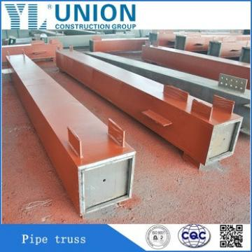box channel steel