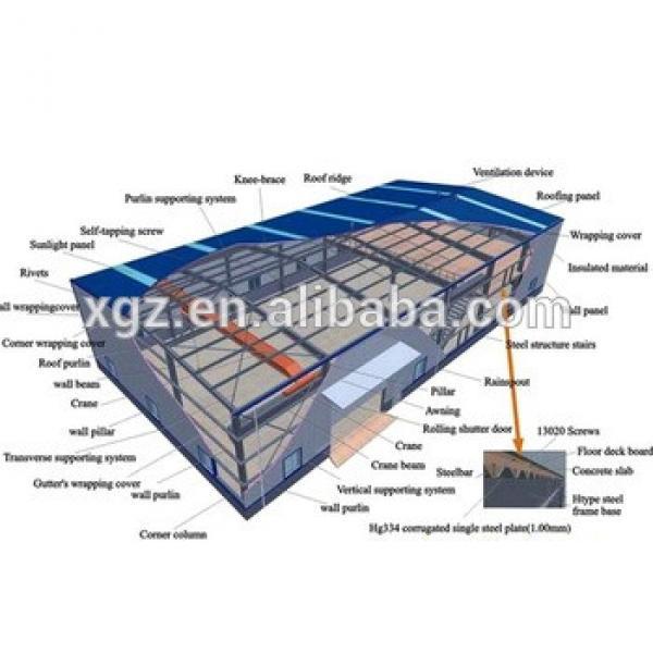 modular modern cheap prefab steel Building #1 image